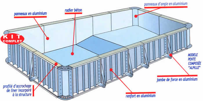 Piscine enterr e rectangulaire liner bleu x x 1 for Prix piscine 5x3