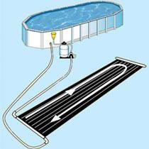 Chauffage piscine r chauffeur panneau solaire - Panneau solaire piscine hors sol ...